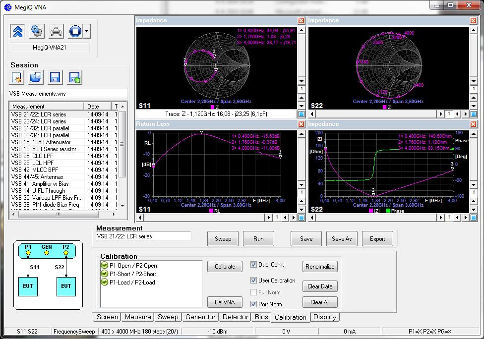 Analizator wektorowy VNA-0460e, 400MHz – 6GHz 2½-portowy VNA z Bias Generatorem - NDN