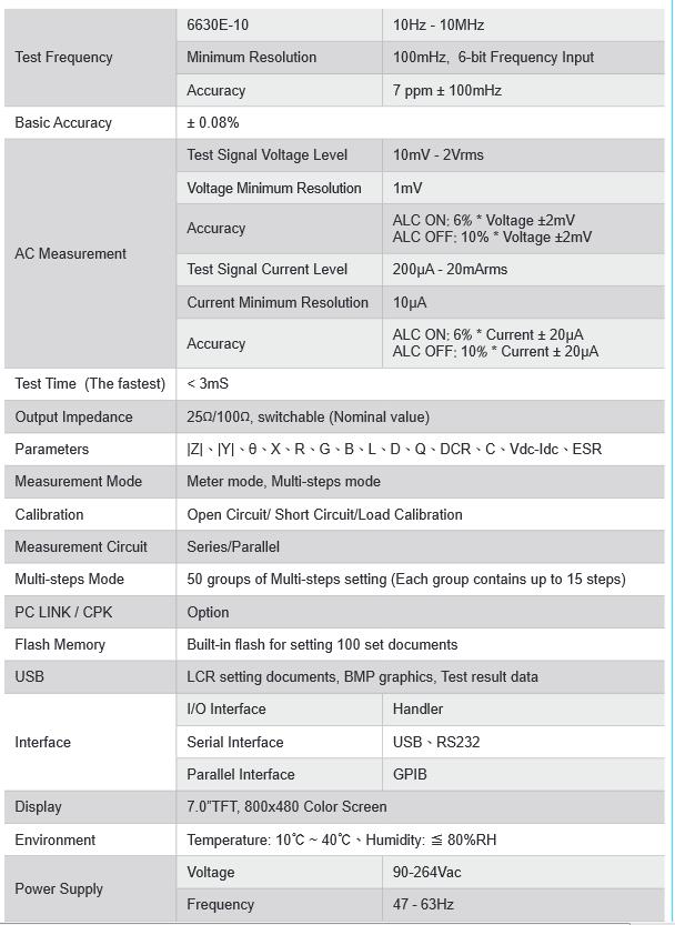 Specyfikacja-Microtest-6630E
